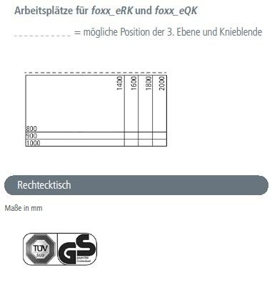 Programm Übersicht foxx eRK und eQK